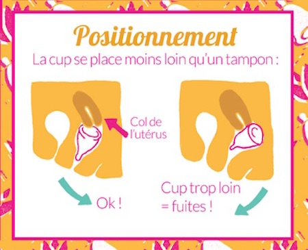 Coupe menstruelle ou cup f minine lamazuna e shop hakuna taka - Coupe menstruelle utilisation ...
